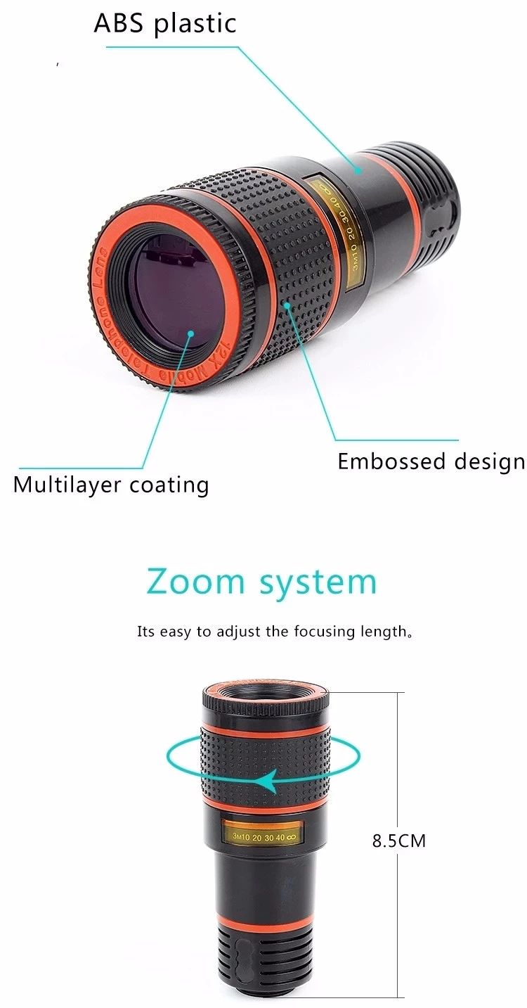 Phone lense infographic